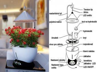 White LED Home System-UrbanGreen I-Grow G601, 25W